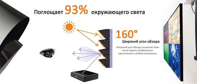 ALR экраны для ультракороткофокусных проекторов Ultra PET Cristal (Соотношение сторон 16:9) #8 в «HiFiRussia»